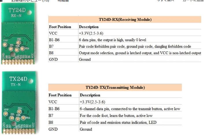 2.4GHz6chリモコンモジュール「TY24D」の評価ピン接