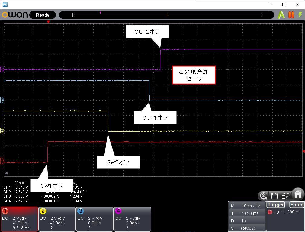 2.4GHz6chリモコンモジュール「TY24D」の評価(タイミング測定)OKなケース