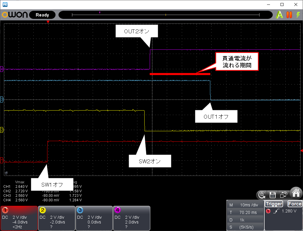 2.4GHz6chリモコンモジュール「TY24D」の評価(タイミング測定)NG証跡