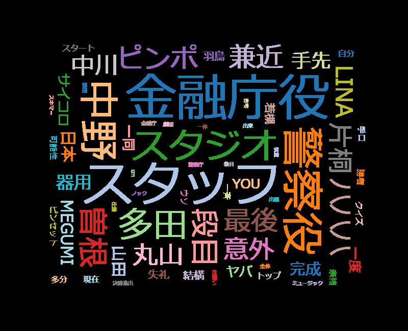 超問クイズ!真実か?ウソか? 横浜流星参戦!日テレ系夏ドラマ