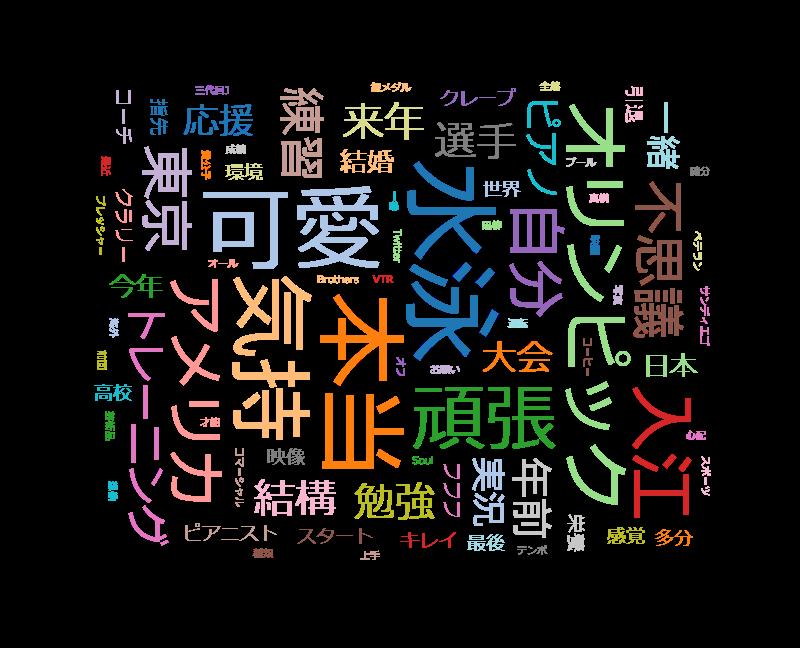 """徹子の部屋 入江陵介~""""競泳界の貴公子""""が東京五輪への闘志を~"""