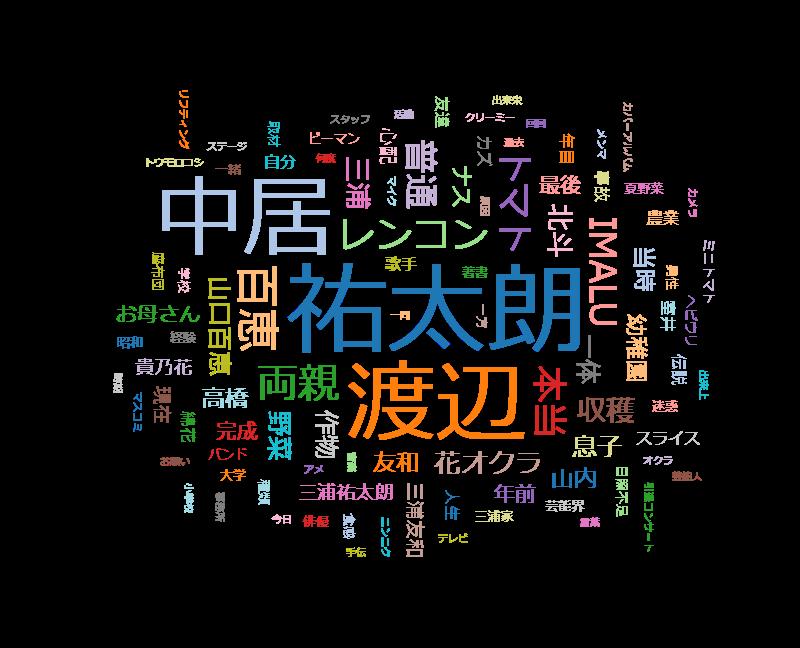 中居正広のキンスマスペシャル 歌手・三浦祐太朗の人生…両親への感謝