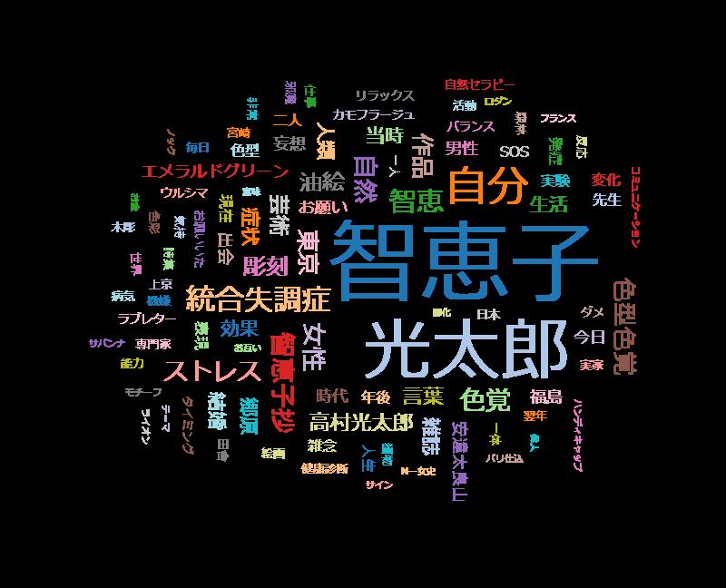 """偉人たちの健康診断「東京に空が無い """"智恵子抄""""心と体のSOS」"""