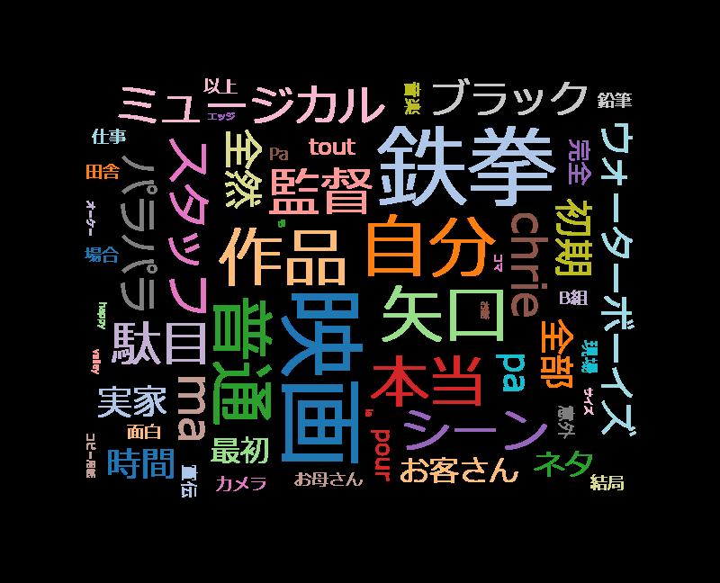 SWITCHインタビュー 達人達(たち)「矢口史靖×鉄拳」