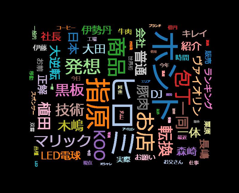 坂上&指原のつぶれない店 伊勢丹新宿店!日本一のグルメ宝庫を支える
