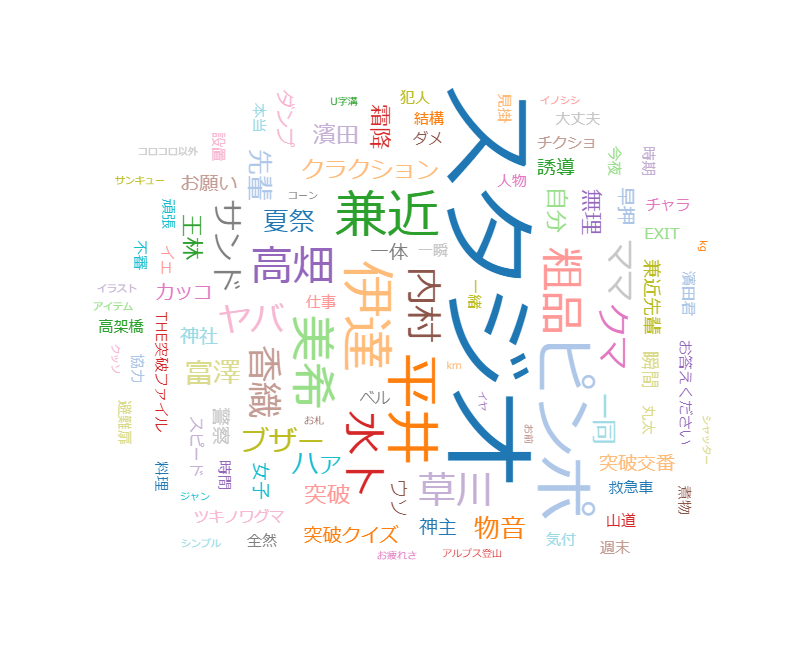 突破ファイル【高畑充希も衝撃!突破交番&九死一生SP…水トアナ