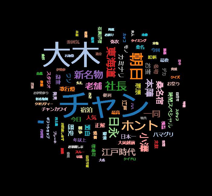 所さんお届けモノです!【(秘)新発見続々!東海道珍道中★新名物探しの旅SP