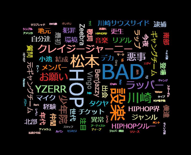 """クレイジージャーニー 日本武道館を超満員にする""""BADHOP""""とは?"""