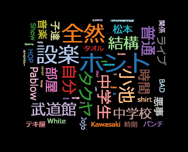"""クレイジージャーニー 話題沸騰!""""BADHOP""""超人気ライブに潜入!"""