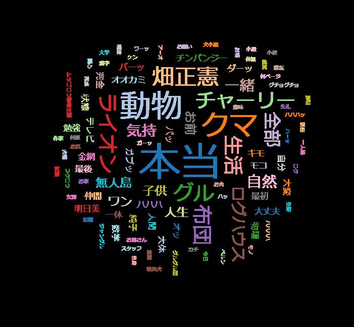 ザ・インタビュー~トップランナーの肖像~ 畑正憲×小松靖 北海道