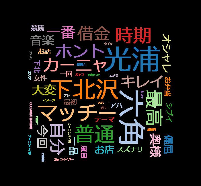 """人生最高レストラン【六角精児】借金1千万&バツ3男の人生""""最低"""""""