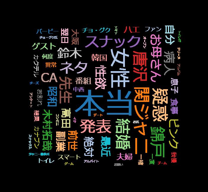 上沼・高田のクギズケ! ジャニー氏お別れの会の翌日に関ジャニ錦戸