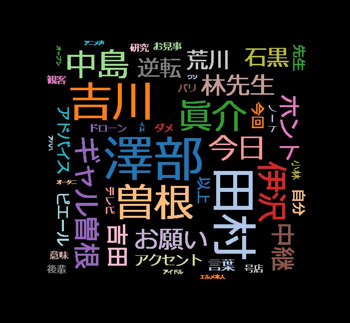 林先生の初耳学【クイズ王伊沢&東大生100人が林先生と知識対決