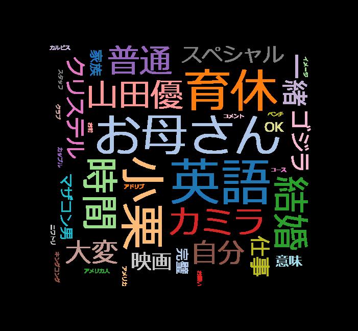 上沼・高田のクギズケ! 英語猛勉強!小栗旬が悲願のハリウッド進出へ!