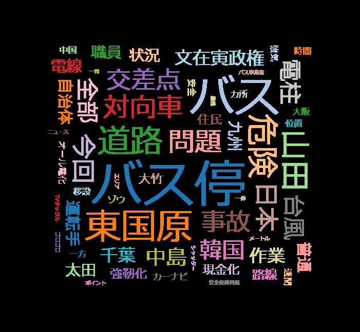 TVタックル 千葉県の大停電…・第4次安倍再改造内閣で日韓関係?