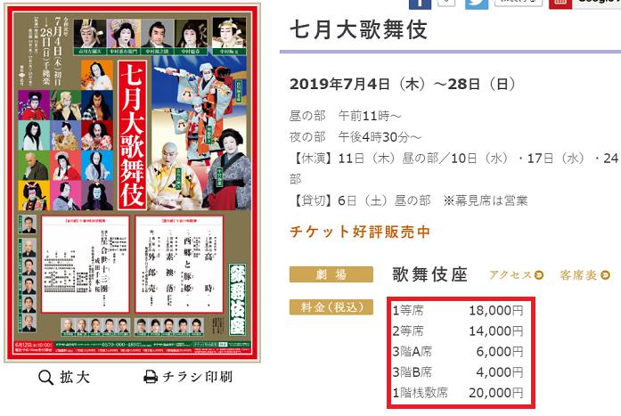 2019077月大歌舞伎