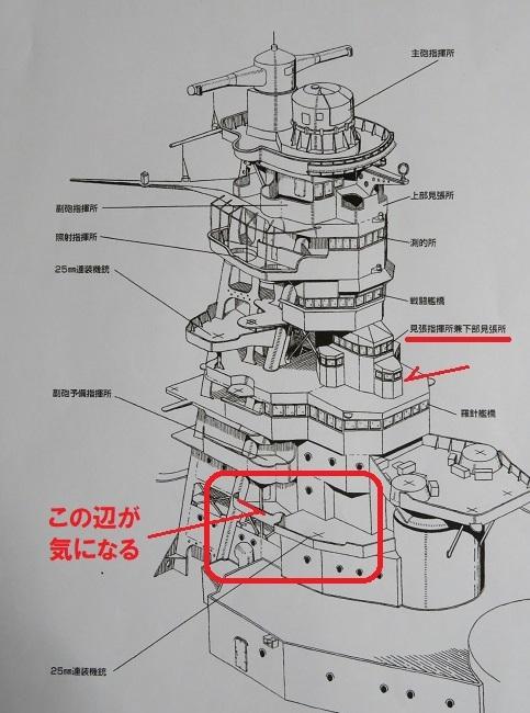 戦艦スタイルブック金剛艦橋1941年くらい?